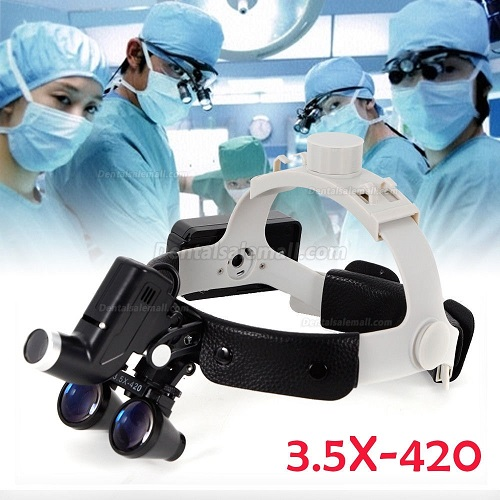 Why Dental Loupes Are Necessary For Dentist?